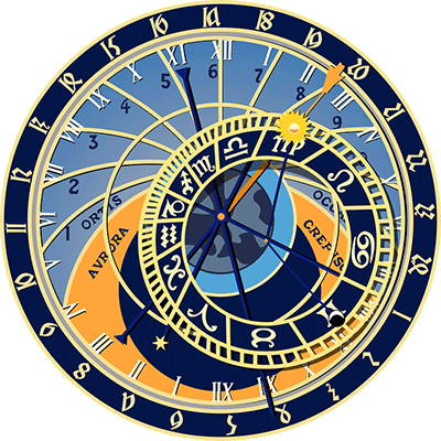 Image of astronomical clock in Prague